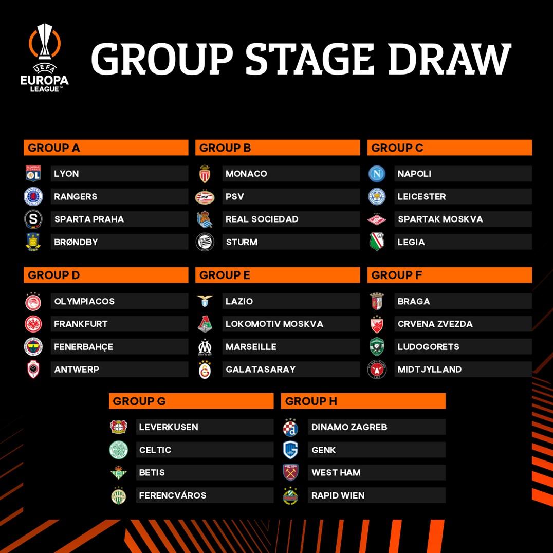 قرعه کشی مرحله گروهی لیگ اروپا در فصل 2021-2022